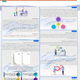 طراحی پوستر علمی با موضوع علوم شهروندی